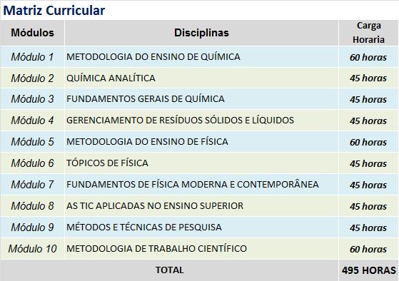 METODOLOGIA DO ENSINO DE QUIMICA E FISICA - matriz