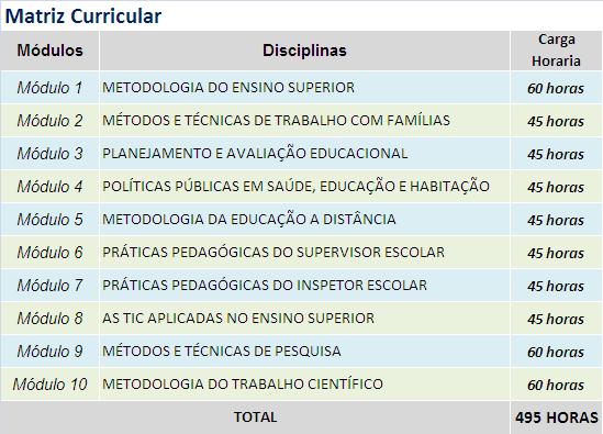 INSPECAO ESCOLAR  - grade