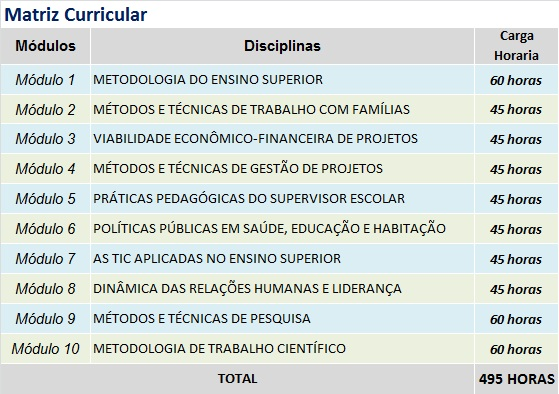 SUPERVISAO ESCOLAR - matriz