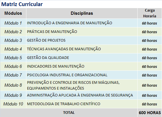 ENGENHARIA E GERENCIAMENTO DE MANUTENCAO MATRIZ