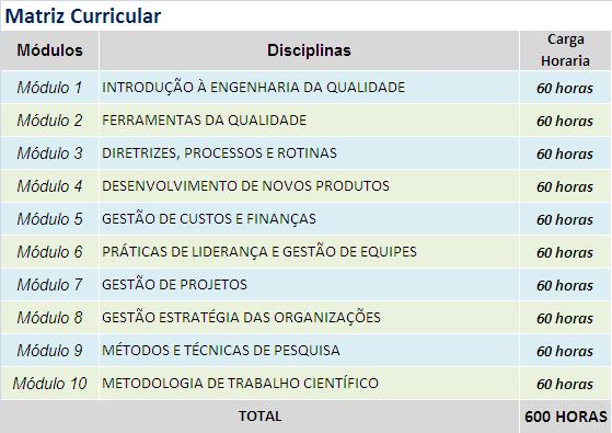 matriz curricular - ENGENHARIA DA QUALIDADE