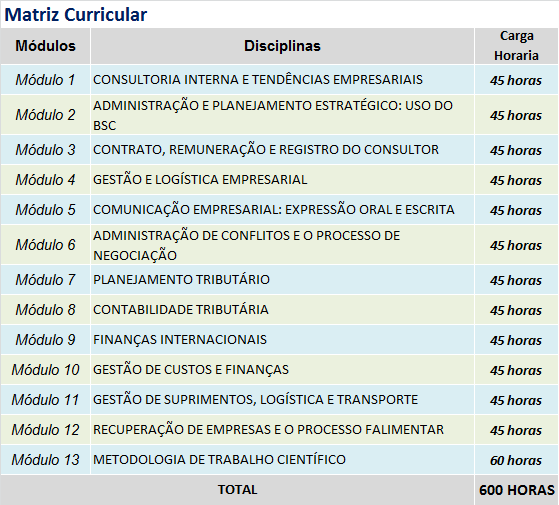 MBA EXECUTIVO EM CONSULTORIA E PLANEJAMENTO EMPRESARIAL matriz