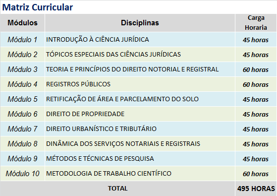 REGISTROS PUBLICOS matriz
