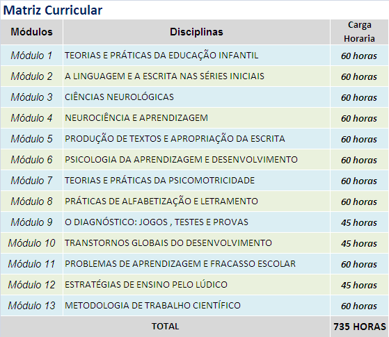 matriz curricular - educacao infantil e neurociencia