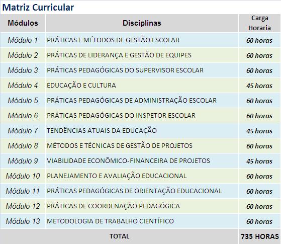matriz curricular - GESTAO EDUCACIONAL E PRATICAS PEDAGOGICAS