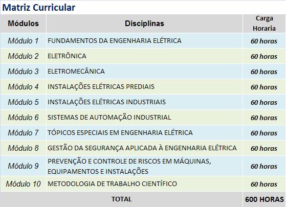ENGENHARIA ELETRICA MATRIZ