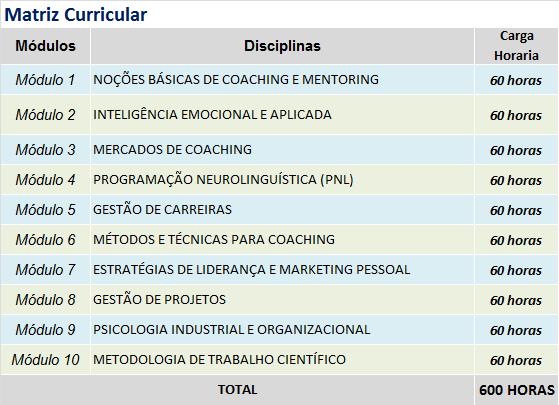 MBA EXECUTICO EM COACHING MATRIZ