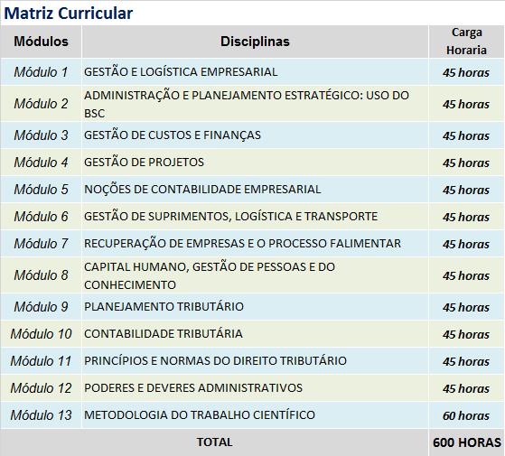 MBA EXECUTIVO EM GESTAO EMPRESARIAL E PLANEJAMENTO TRIBUTARIO - matriz