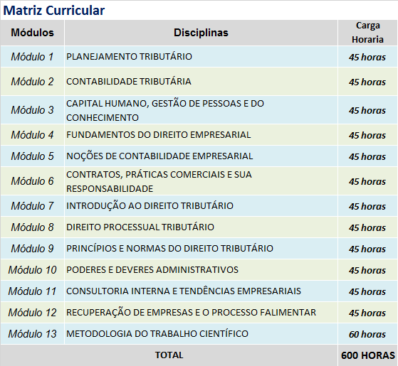 MBA EXECUTIVO EM GESTAO TRIBUTARIA - matriz