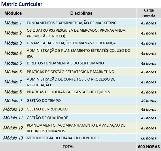 MBA EXECUTIVO EM MARKETING E GESTAO DE EQUIPES - matriz