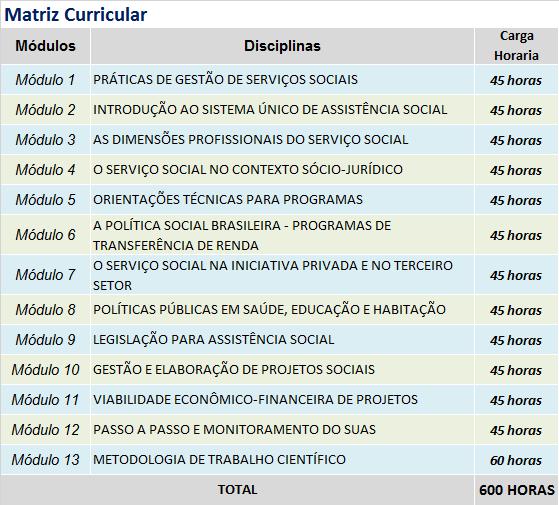 MBA EXECUTIVO EM SERVICOS SOCIAIS E POLITICAS PUBLICAS - matriz