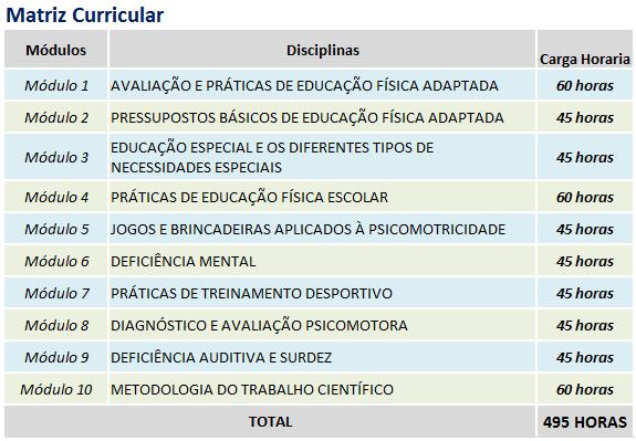 EDUCACAO FISICA ADAPTADA - matriz