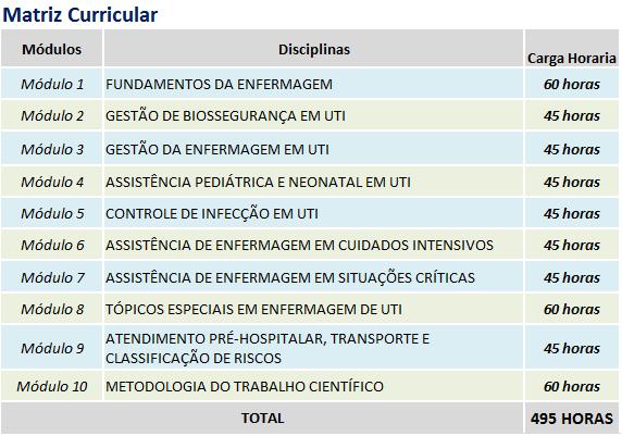 ENFERMAGEM EM UTI - matriz