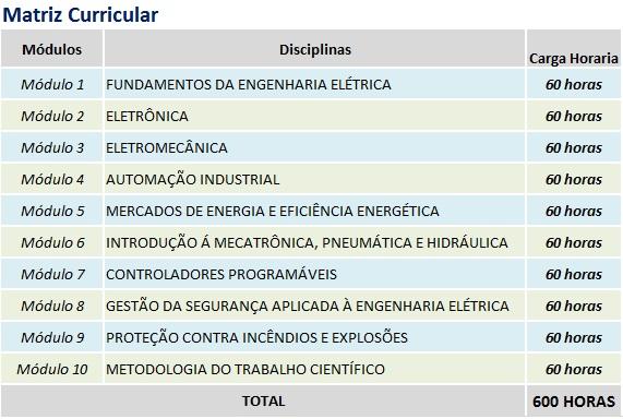 ENGENHARIA ELETRICA COM ENFASE EM SISTEMA DE AUTOMACAO - matriz