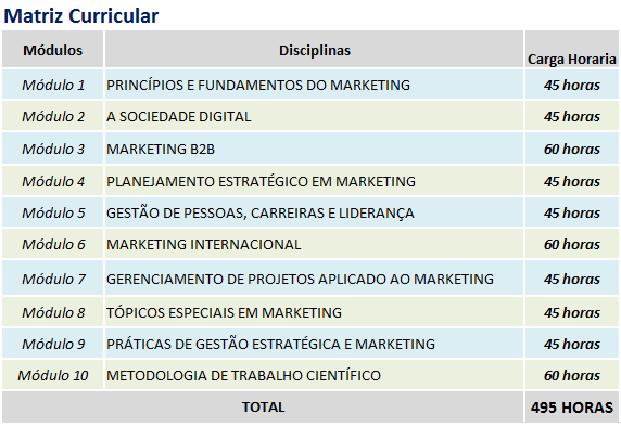 GESTAO EM MARKETING B2B E INTERNACIONAL - matriz