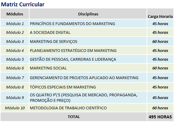 GESTAO EM MARKETING DE SERVICOS E SOCIAL - matriz