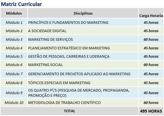 GESTAO EM MARKETING DE SERVICOS E SOCIAL - matriz