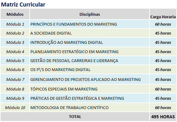 GESTAO ESTRATEGICA EM MARKETING DIGITAL - matriz