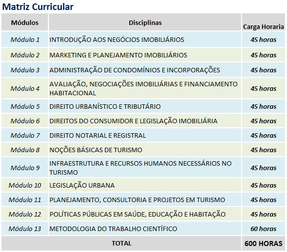 MBA EXECUTIVO EM GESTÃO DE NEGÓCIOS IMOBILIÁRIOS E TURISMO - matriz