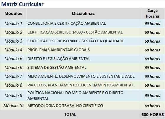 CONSULTORIA E CERTIFICACAO AMBIENTAL MATRIZ