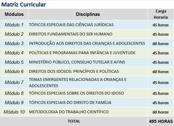 DIREITO DA CRIANÇA JUVENTUDE E IDOSO - MATRIZ