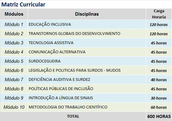 EDUCACAO INCLUSIVA E TECNOLOGIA ASSISTIVA - MATRIZ
