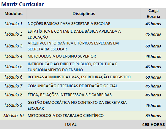 SECRETARIADO ESCOLAR - MATRIZ
