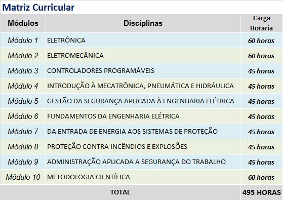 ELETRONICA E ELETROMECANICA MATRIZ