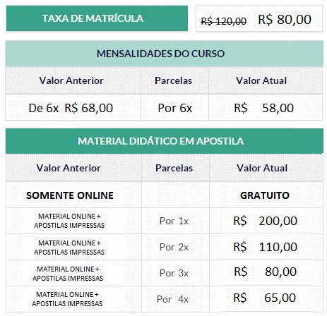 VALORES DO CURSO APERFEIÇOAMENTO 120H