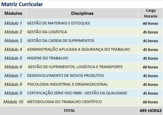 GESTAO DE MATERIAIS E SUPRIMENTOS MATRIZ