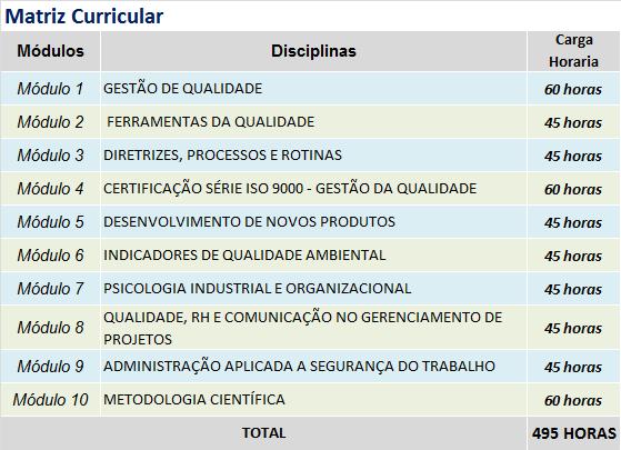 GESTAO DE QUALIDADE MATRIZ
