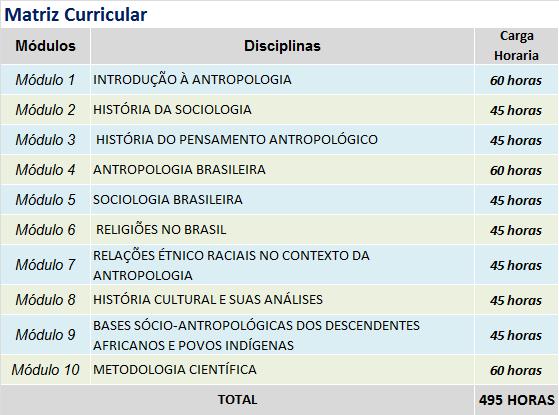 ANTROPOLOGIA MATRIZ