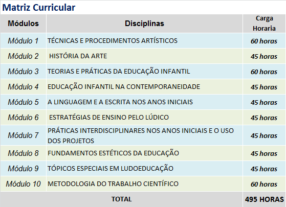ARTES NA EDUCACAO INFANTIL MATRIZ