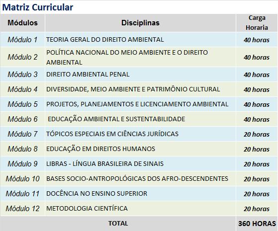 DIREITO AMBIENTAL E SUSTENTABILIDADE - MATRIZ
