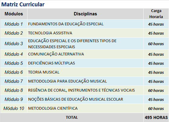 EDUCACAO ESPECIAL E MUSICAL MATRIZ