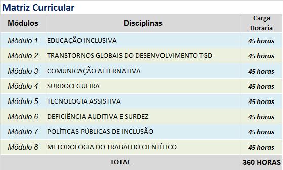 EDUCACAO INCLUSIVA 360