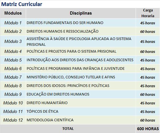 MBA EXECUTIVO EM DIREITOS HUMANOS - MATRIZ