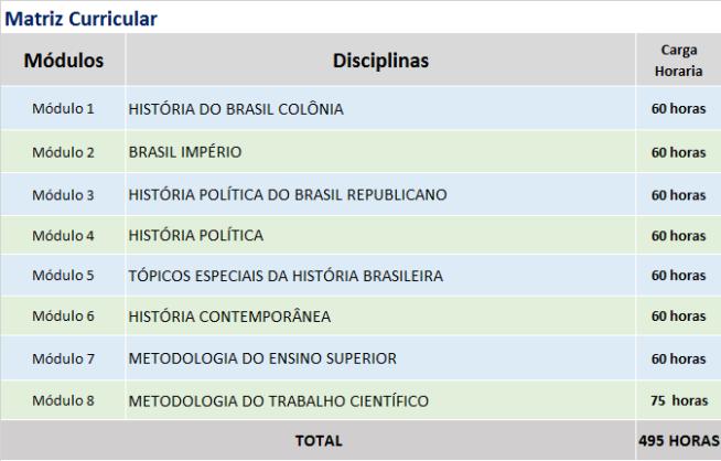 GRADE HISTORIA DO BRASIL