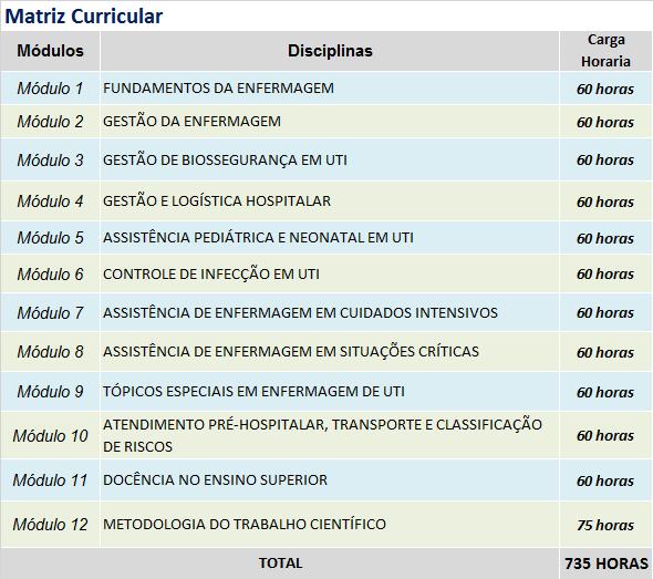 Matriz - GESTÃO EM ENFERMAGEM EM UTI - UCAM