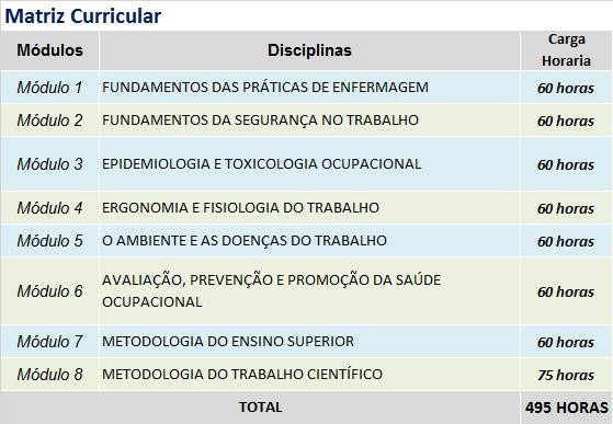 GRADE - ENFERMAGEM DO TRABALHO