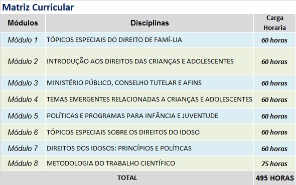 DIREITO DA CRIANÇA, ADOLESCENTES E IDOSOS