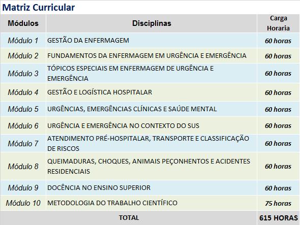 Matriz - GESTÃO EM ENFERMAGEM DE URGÊNCIA E EMERGÊNCIA - UCAM