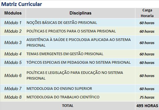grade gestão do sistema prisional