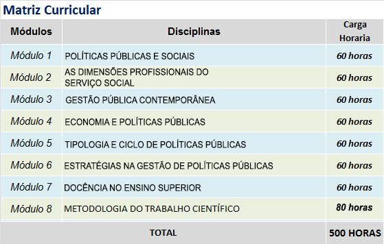 grade - GESTÃO DE POLÍTICAS PÚBLICAS E SOCIAIS