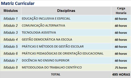 grade - EDUCAÇÃO ESPECIAL E INCLUSIVA COM ÊNFASE EM GESTÃO