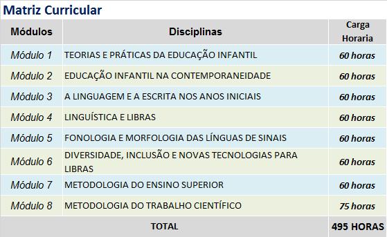 grade - EDUCAÇÃO INFANTIL E LIBRAS