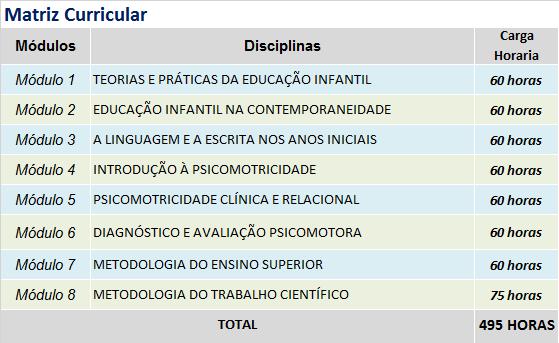 grade - EDUCAÇÃO INFANTIL E PSICOMOTRICIDADE CLÍNICA