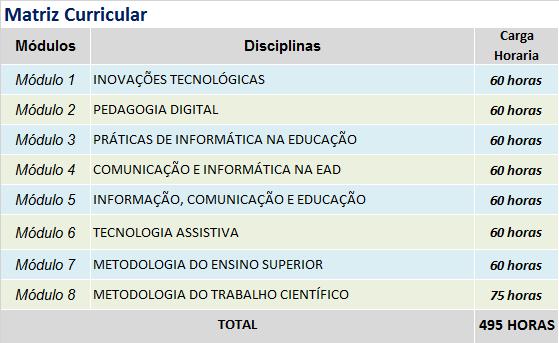 grade - GESTÃO DE TECNOLOGIA DA INFORMAÇÃO