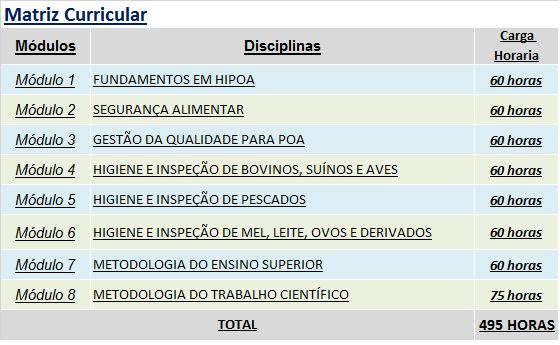 HIGIENE E INSPECAO DE PRODUTOS DE ORIGEM ANIMAL - grade UCAM