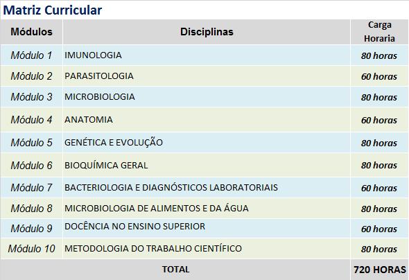 Matriz-imunologia-e-microbiologia